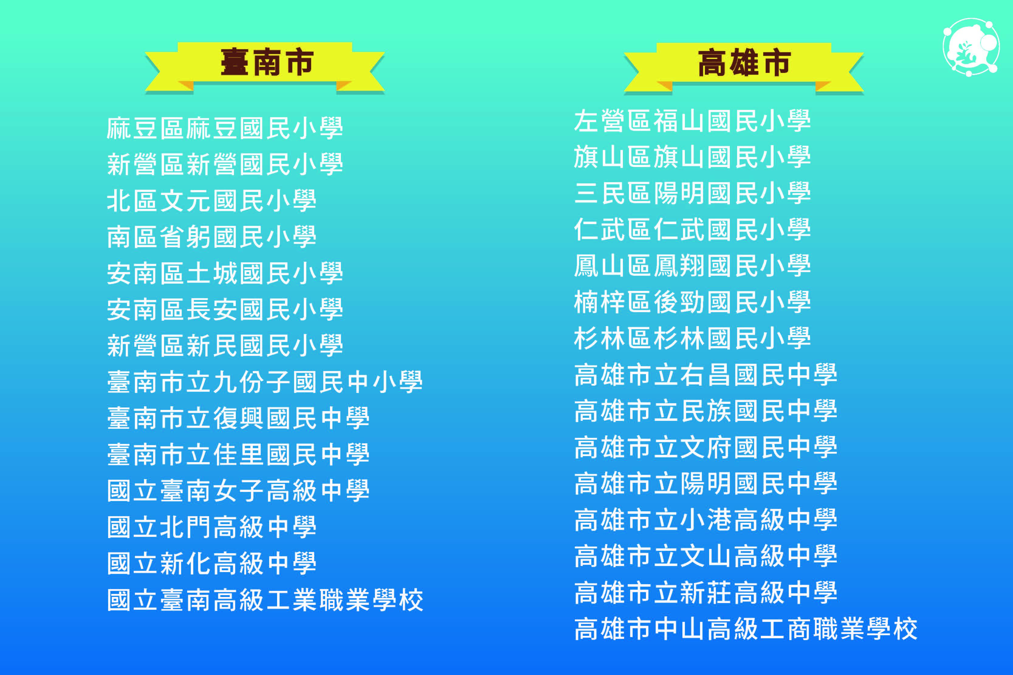 110種子學校錄取名單 臺南 頁面 07